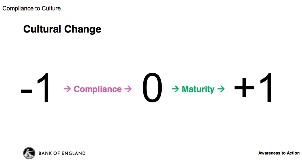 Bank-of-England-culture-change-security